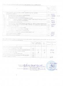 ГФО Родолюбие 17 2014