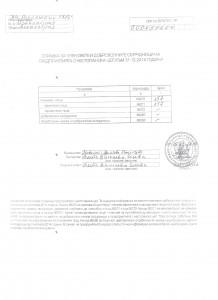 ГФО Родолюбие 18 2014